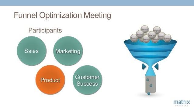 Funnel Optimization Meeting Participants Sales Marketing Product Suspects Suspects Suspects Suspects Suspects Suspects Sus...