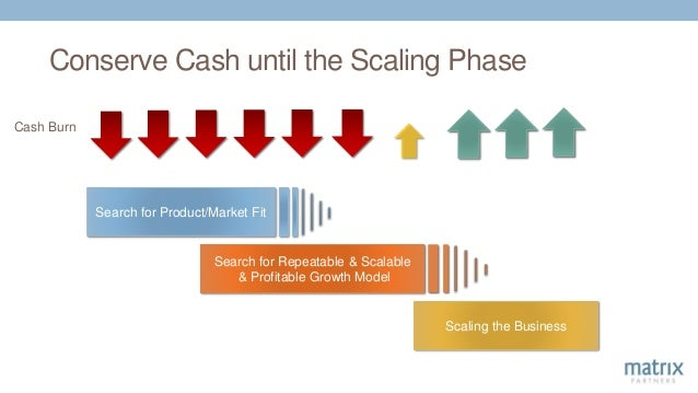Scaling the Business Search for Product/Market Fit Search for Repeatable & Scalable & Profitable Growth Model Conserve Cas...