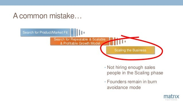 Scaling the Business Search for Product/Market Fit Search for Repeatable & Scalable & Profitable Growth Model A common mis...