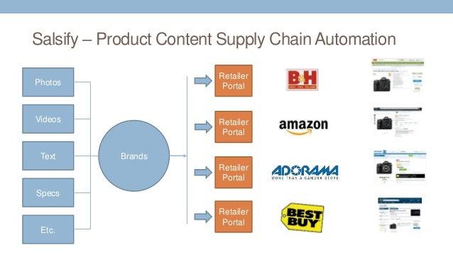 Salsify – Product Content Supply Chain Automation Brands Photos Videos Text Specs Etc. Retailer Portal Retailer Portal Ret...