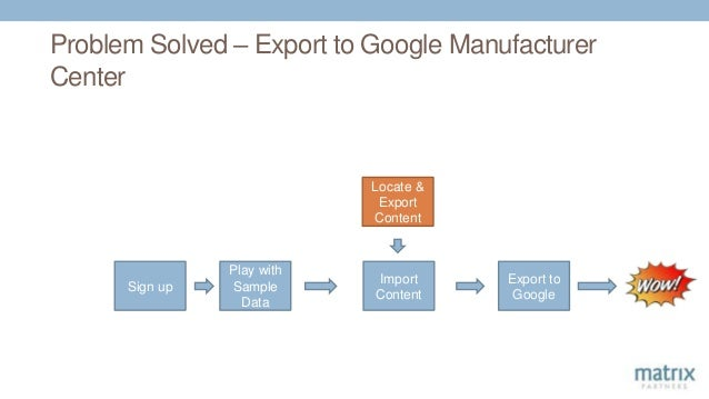 Eliminates Need for Sample Data Sign up Play with Sample Data Export to Google See their own Data Scrape Content for them