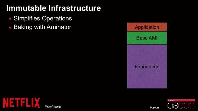Immutable Infrastructure • Simplifies Operations • Baking with Aminator #netflixoss Foundation Base AMI Application