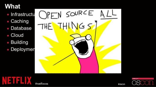What • Infrastructure • Caching • Database • Cloud • Building • Deployment ! #netflixoss • Testing • Monitoring • Networkin...