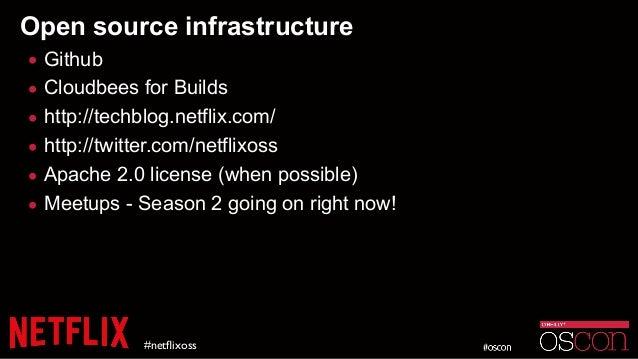Open source infrastructure • Github • Cloudbees for Builds • http://techblog.netflix.com/ • http://twitter.com/netflixoss ...