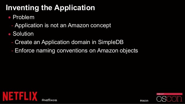 Inventing the Application • Problem - Application is not an Amazon concept • Solution - Create an Application domain in Si...