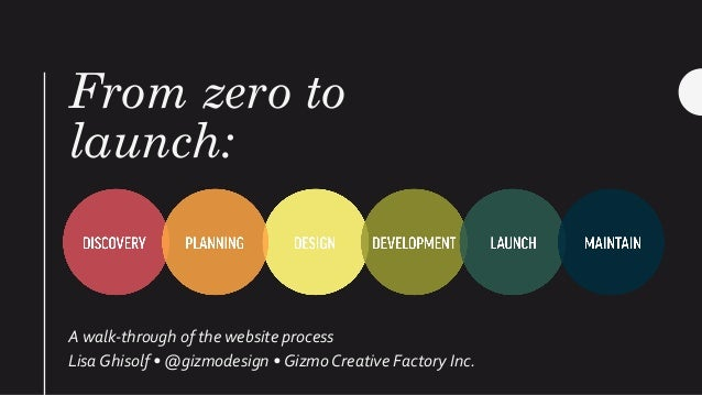 From zero to launch: A walk-through of the website process