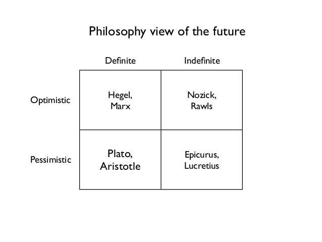 Hegel, Marx Nozick, Rawls Plato, Aristotle Epicurus, Lucretius Philosophy view of the future Definite Indefinite Optimistic ...