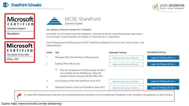Zertifizierungsmöglichkeiten von Microsoft