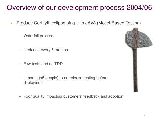 Acceptance Testing in DevOps Slide 3