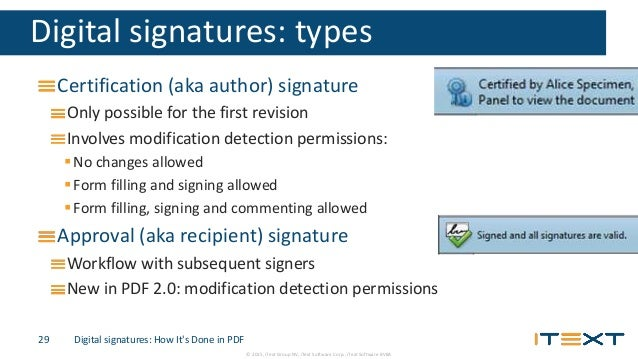 how to put a digital signature in pdf