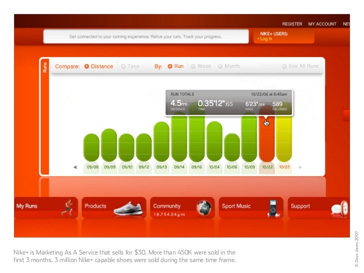 © Zeus Jones 2007 Nike+ is Marketing As A Service that sells for $30. More than 450K were sold in the first 3 months. 3 mi...