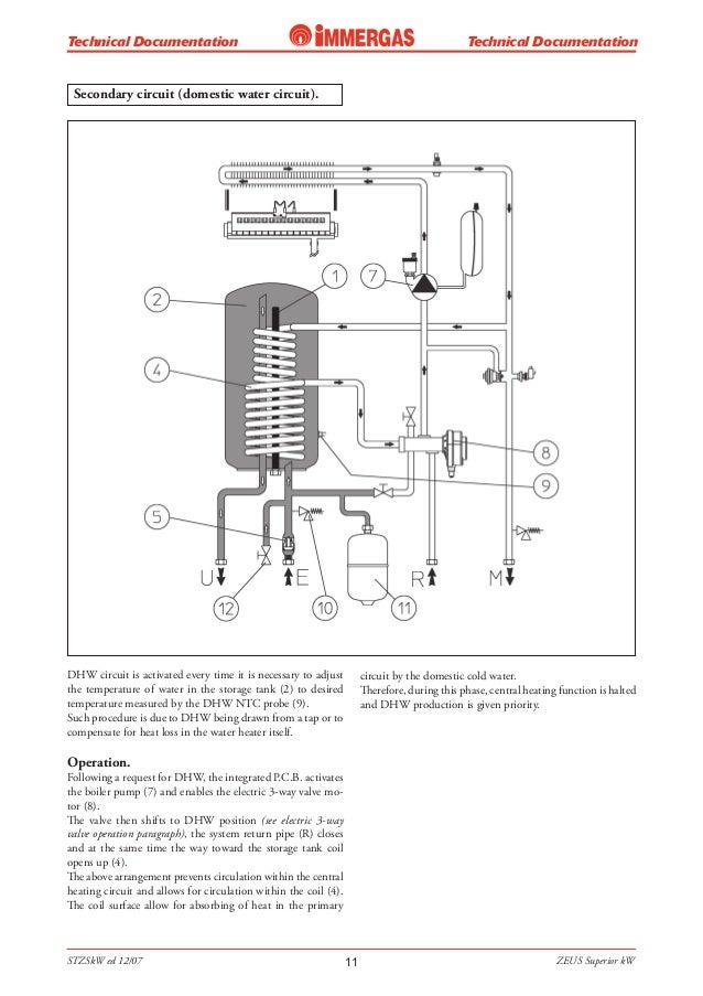Zeus superior k w export manual tehnic stzkw ed 1207 en