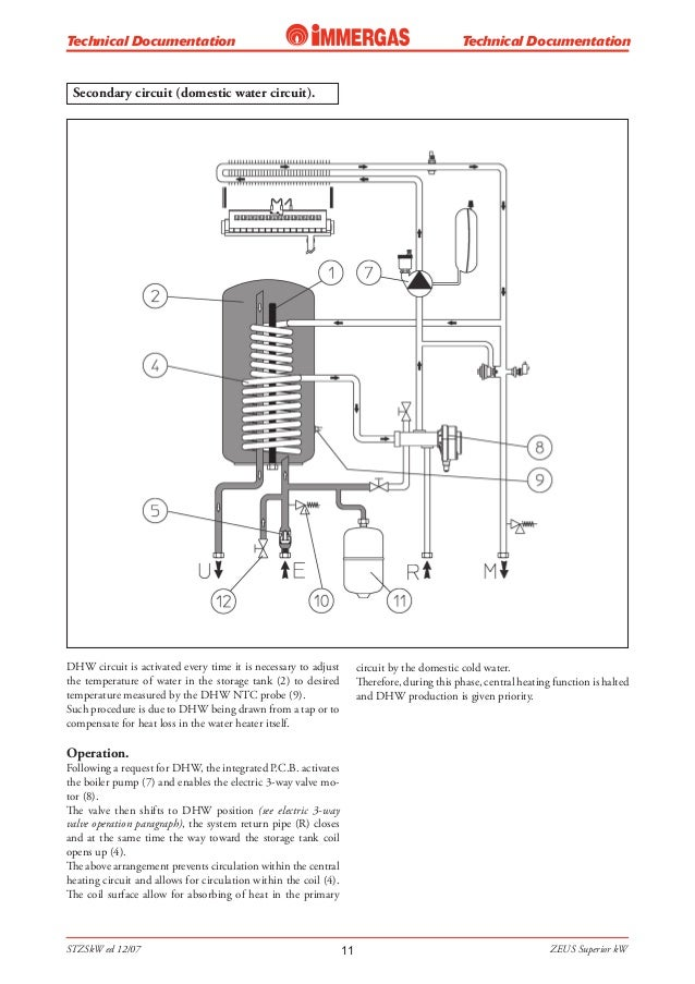Magnificent Central Heating Pipe Layout Component - Electrical and ...