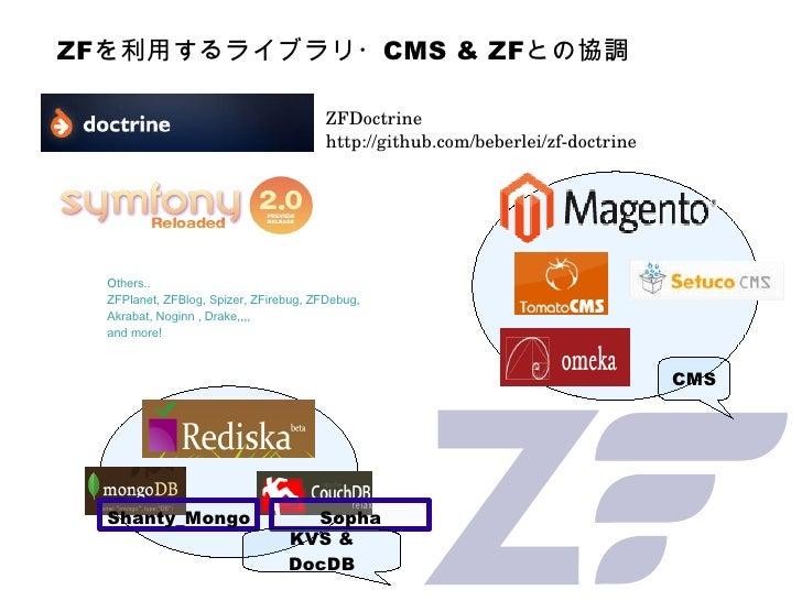 ZF を利用するライブラリ・ CMS & ZF との協調 Others.. ZFPlanet, ZFBlog, Spizer, ZFirebug, ZFDebug, Akrabat, Noginn , Drake,,,, and more! Z...