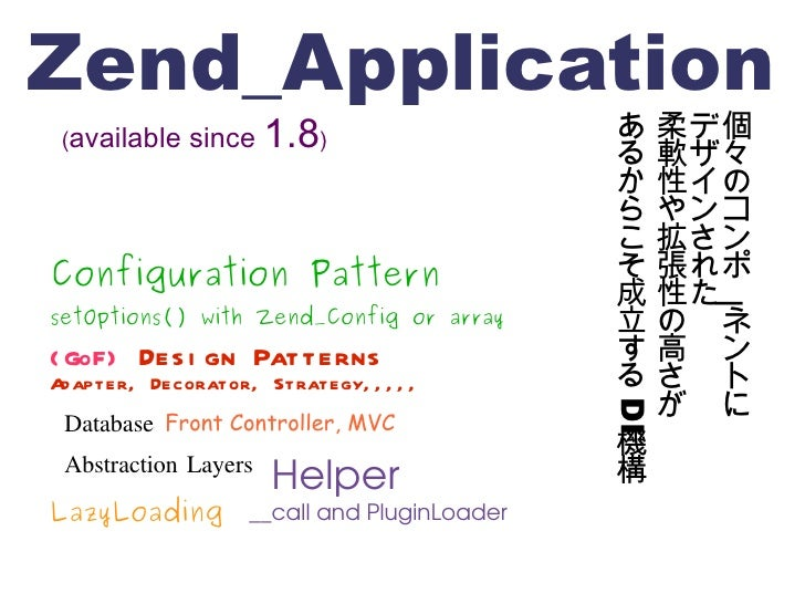 Configuration Pattern setOptions() with Zend_Config or array Helper __call and PluginLoader  (GoF)   Design Patterns Adapt...