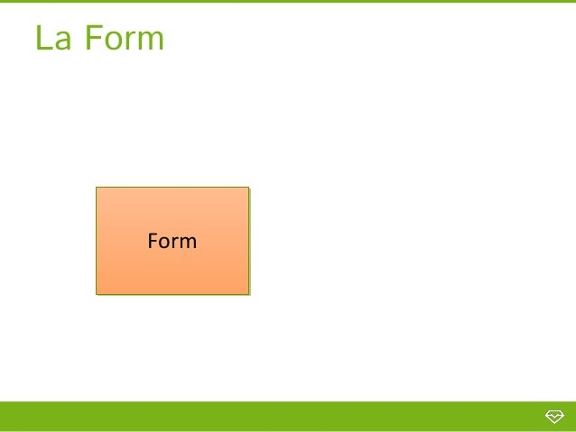 Validation: inputFilter//creiamo limput filter contactFilter.php dentro Application/src/Form<?phpnamespace ApplicationForm...