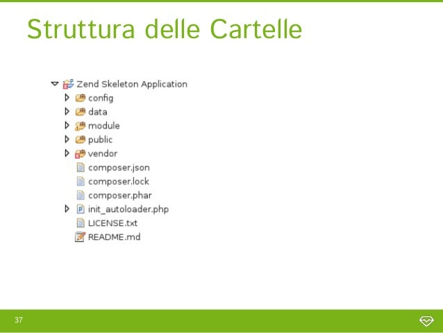 Struttura delle Cartelle                          Configurazione Applicazione38