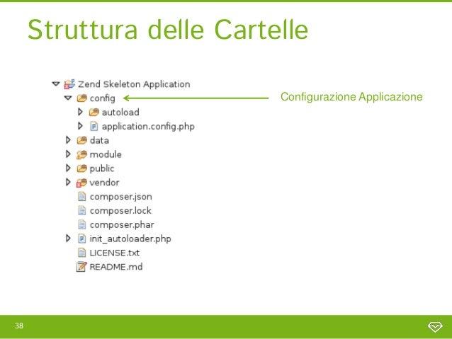 Struttura delle Cartelle                          Misc (cache, uploads, …)39