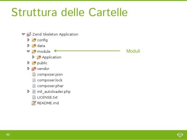 Struttura delle Cartelle                            Moduli41