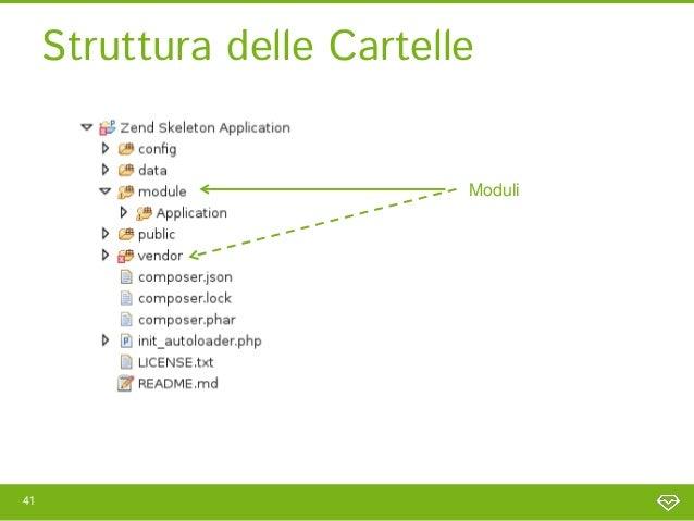 Namespace   Module.php   Modulo42