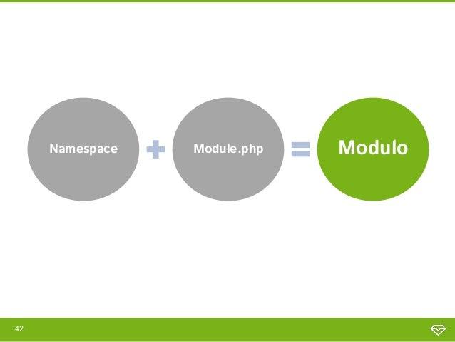 Struttura delle Cartelle                          Modulo Application43