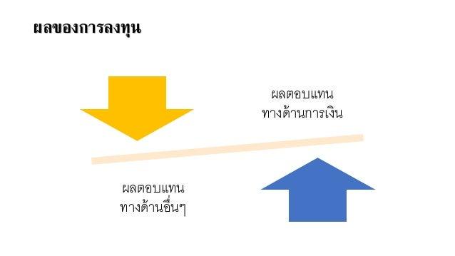ผลของการลงทุน ผลตอบแทน ทางด้านการเงิน ผลตอบแทน ทางด้านอื่นๆ