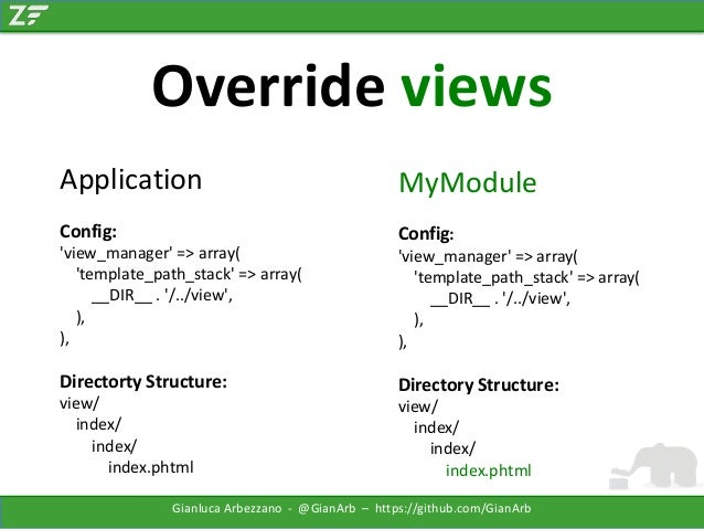 Override views Application  MyModule  Config:  Config:  'view_manager' => array( 'template_path_stack' => array( __DIR__ ....