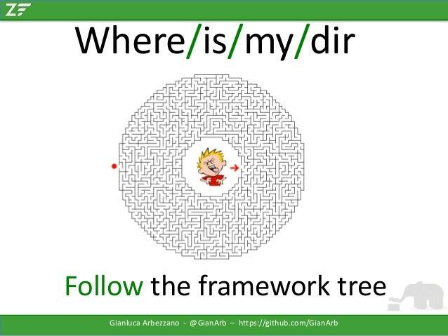 Where/is/my/dir?  Follow the framework tree Gianluca Arbezzano - @GianArb – https://github.com/GianArb