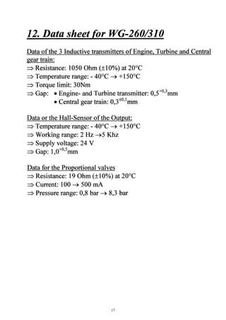 Zf error codes (1)