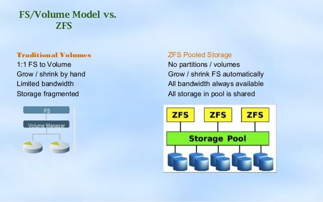 Zfs by pwr 2013 for Zfs pool design