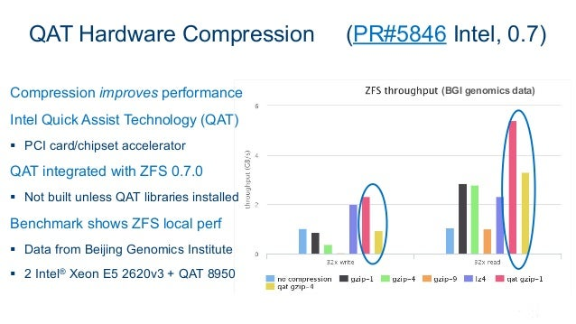 ZFS Enhancements to Lustre