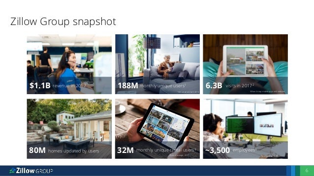 Zillow Group Investor Presentation - August 2018
