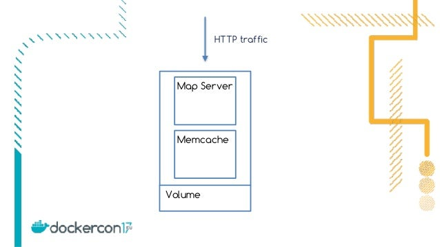 Take Control of Your Maps with Docker