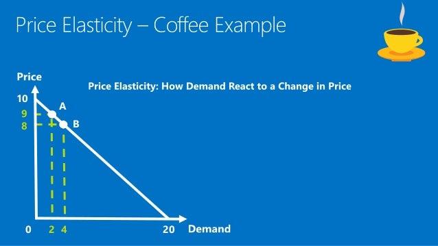 Cortana Analytics Workshop: Cortana Analytics for Retail