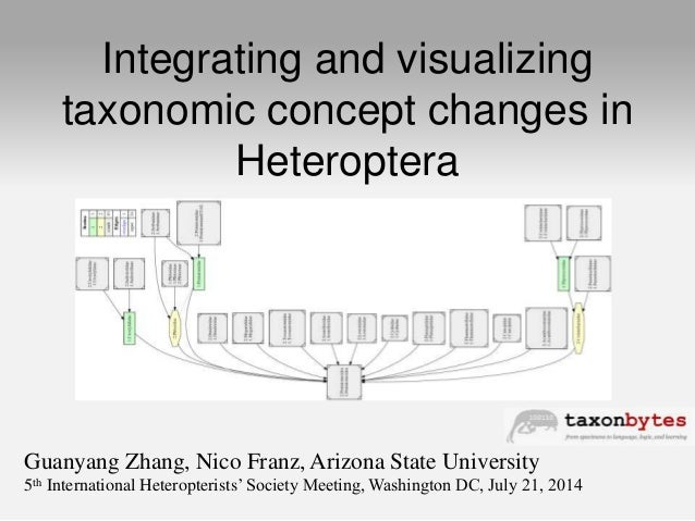 Integrating and visualizing taxonomic concept changes in Heteroptera Guanyang Zhang, Nico Franz, Arizona State University ...