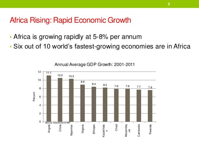 African Pharmaceutical Sector: A Global Opportunity Slide 2