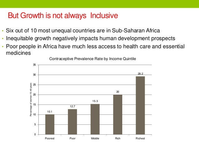 African Pharmaceutical Sector: A Global Opportunity Slide 3