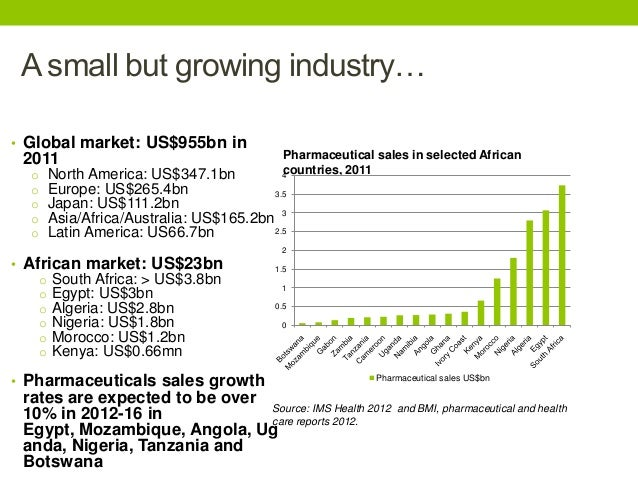 African Pharmaceutical Sector A Global Opportunity