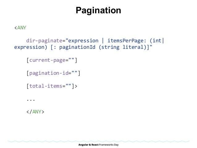 Евгений Жарков AngularJS: Good parts