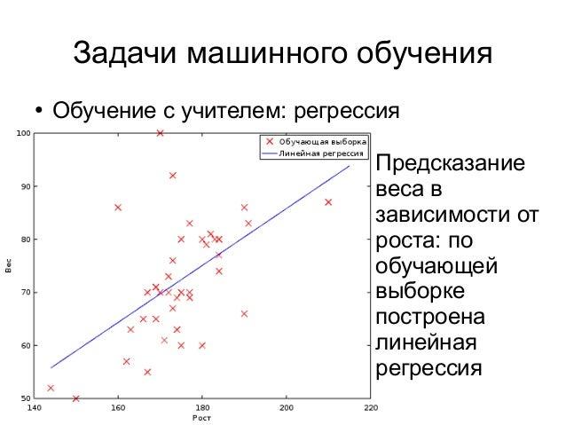 Задачи машинного обучения ● Обучение с учителем: регрессия Предсказание веса в зависимости от роста: по обучающей выборке ...