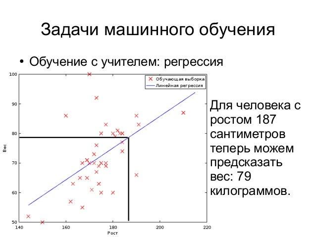 Задачи машинного обучения ● Обучение с учителем: регрессия Для человека с ростом 187 сантиметров теперь можем предсказать ...