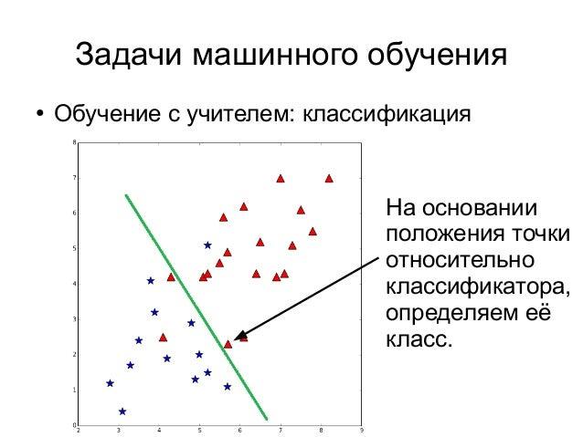 Задачи машинного обучения ● Обучение с учителем: классификация На основании положения точки относительно классификатора, о...