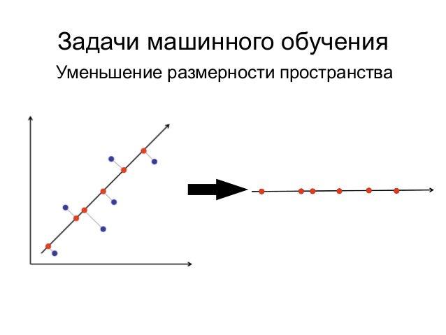 Задачи машинного обучения Уменьшение размерности пространства