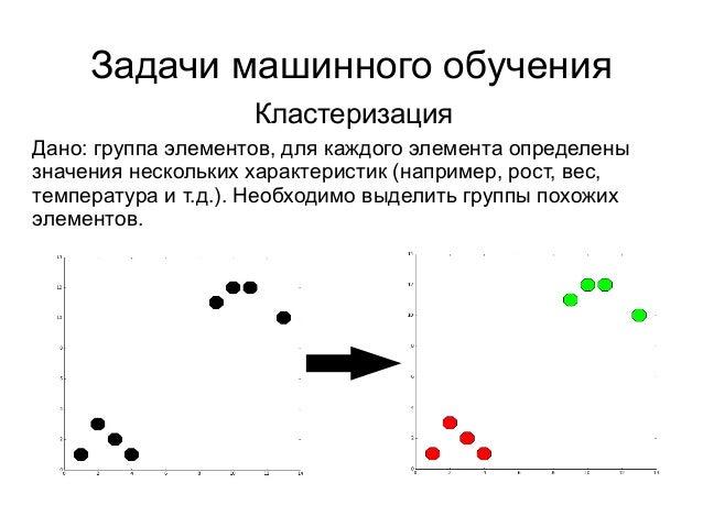 Задачи машинного обучения Кластеризация Дано: группа элементов, для каждого элемента определены значения нескольких характ...