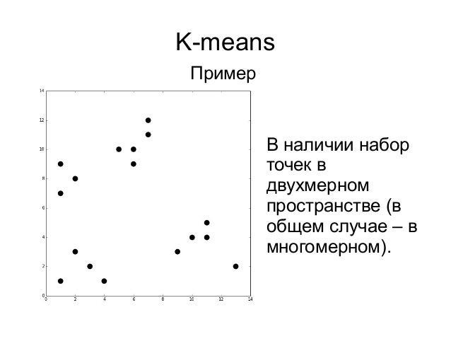 K-means Пример В наличии набор точек в двухмерном пространстве (в общем случае – в многомерном).