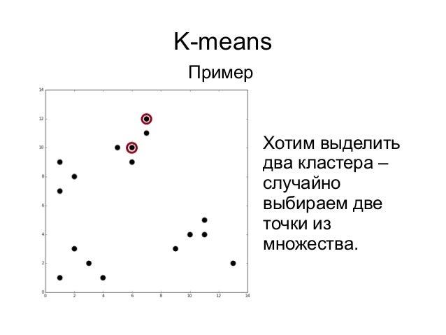 K-means Пример Хотим выделить два кластера – случайно выбираем две точки из множества.