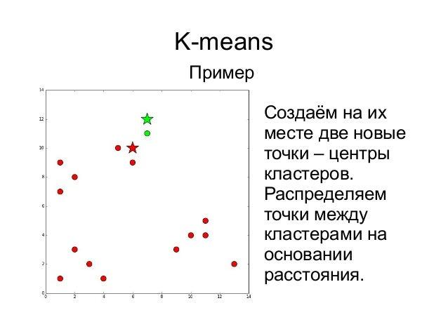K-means Пример Создаём на их месте две новые точки – центры кластеров. Распределяем точки между кластерами на основании ра...