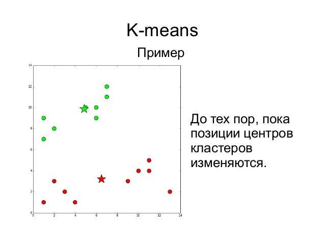 K-means Пример До тех пор, пока позиции центров кластеров изменяются.