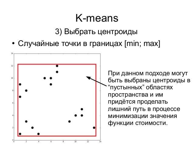 """K-means ● Случайные точки в границах [min; max] 3) Выбрать центроиды При данном подходе могут быть выбраны центроиды в """"пу..."""