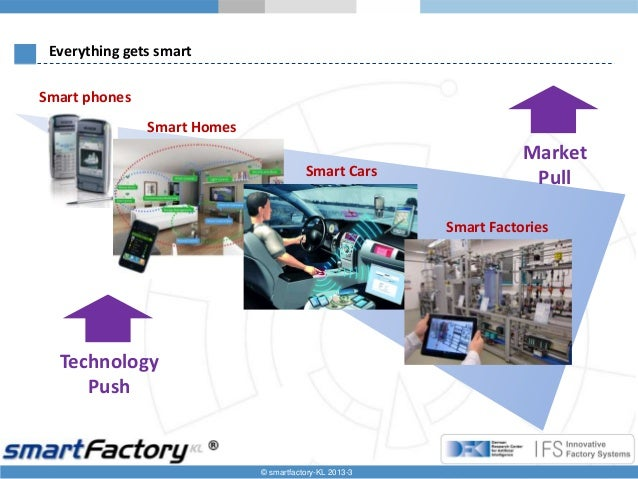 Industry 4.0 – the German vision for advanced manufacturing   Slide 3